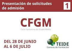 CFGM1