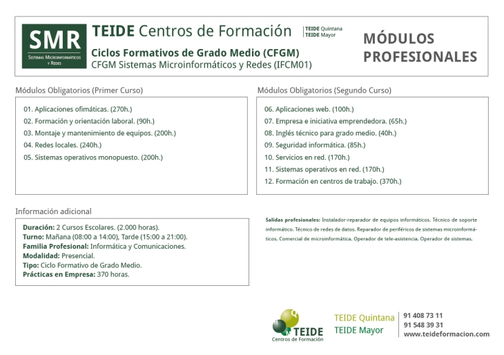 CFGM Sistemas Microinformáticos y Redes (IFCM01)TEIDE-01