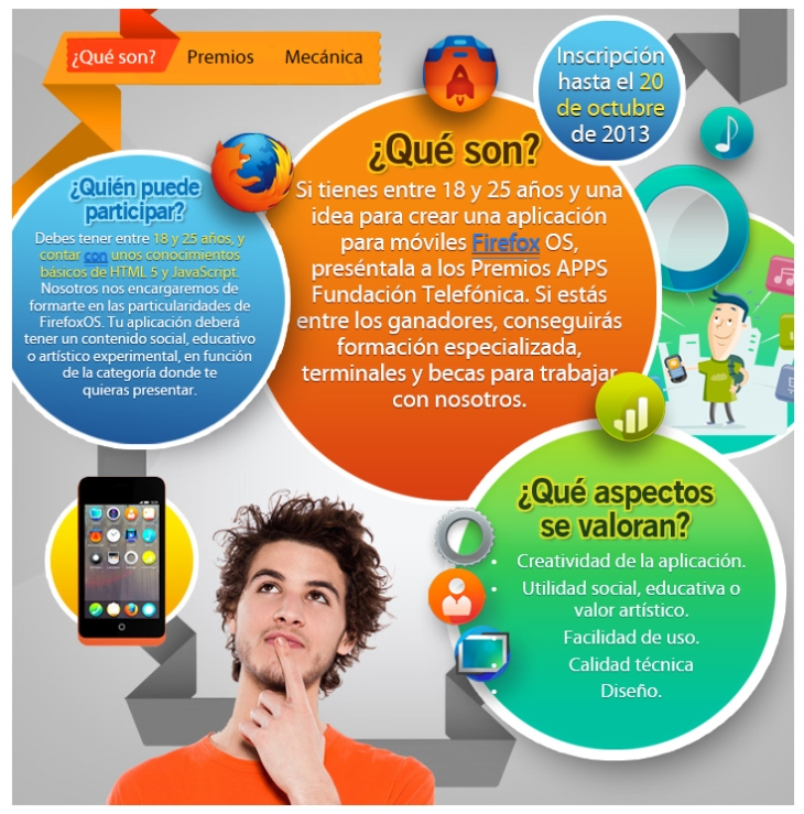 Premios Apps Telefónica